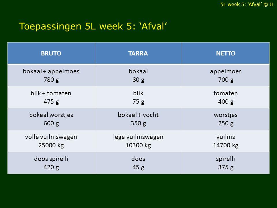 Toepassingen 5L week 5: 'Afval'
