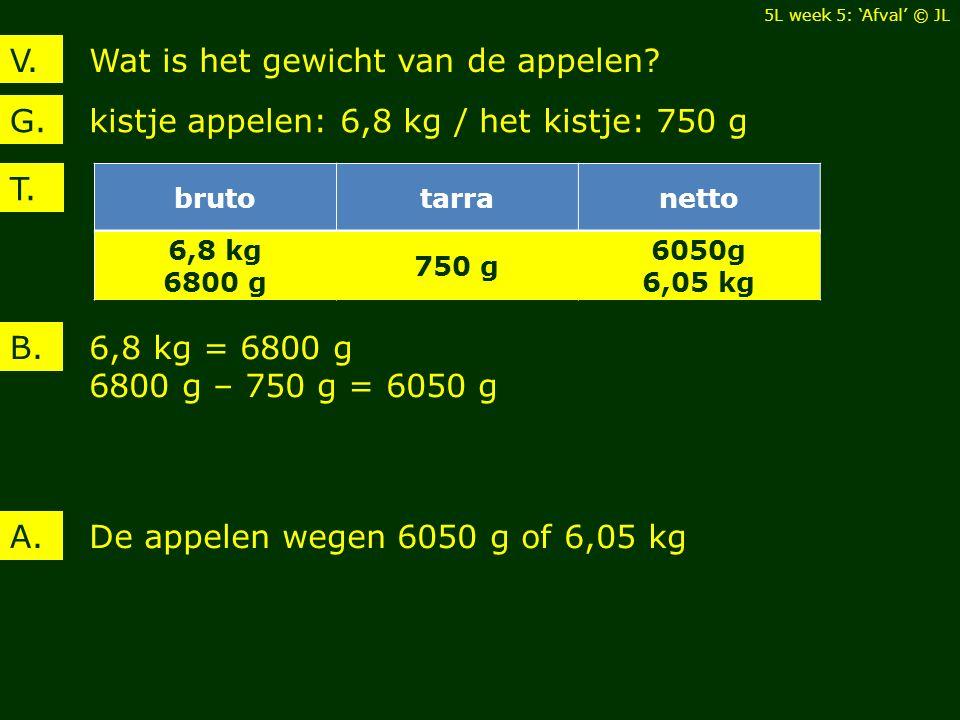 Wat is het gewicht van de appelen V.