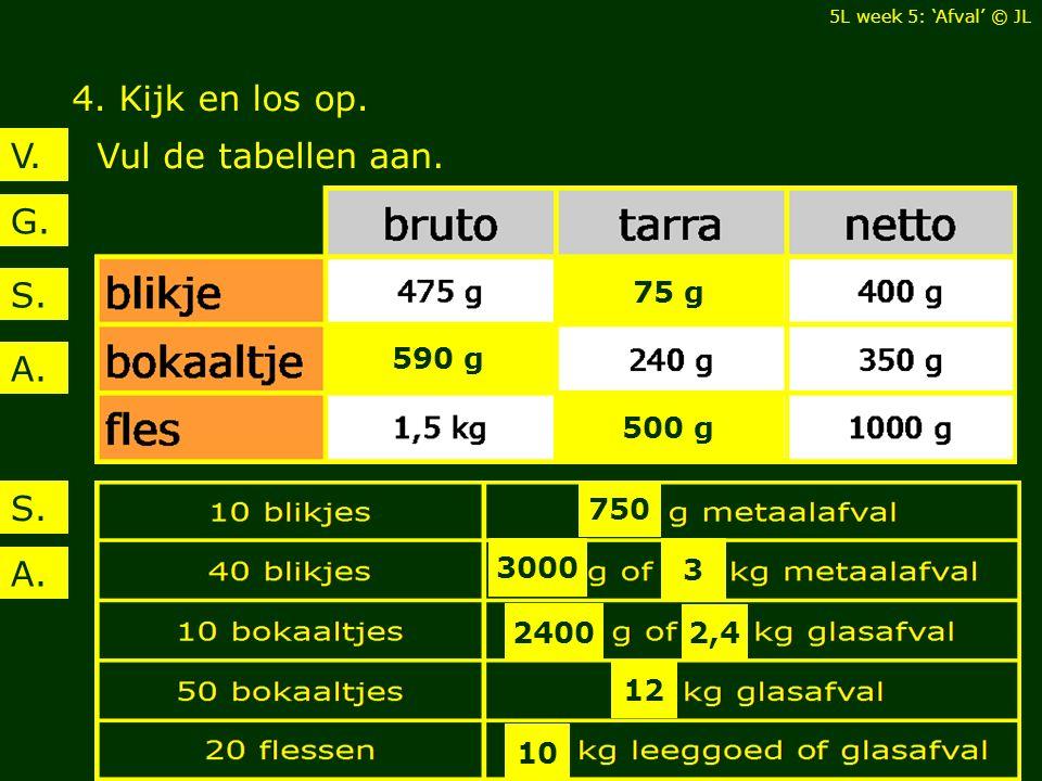 4. Kijk en los op. Vul de tabellen aan. V. G. A. S. S. A. 75 g 590 g