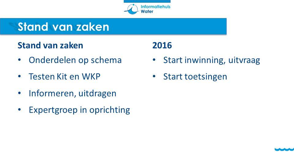 Stand van zaken Stand van zaken 2016 Onderdelen op schema