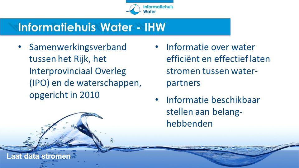 Informatiehuis Water - IHW