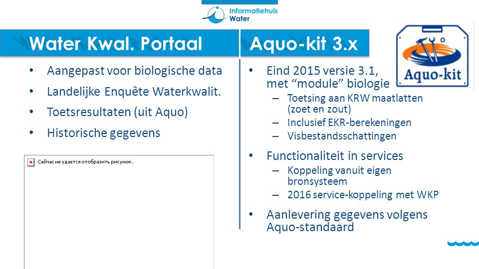 Water Kwal. Portaal Aquo-kit 3.x