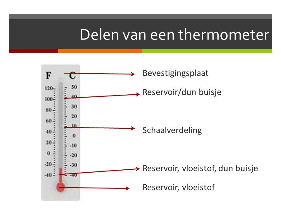 Delen van een thermometer