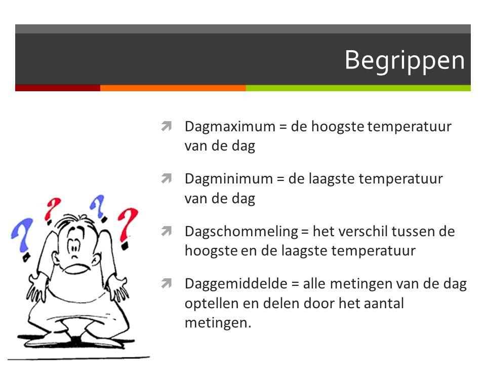 Begrippen Dagmaximum = de hoogste temperatuur van de dag