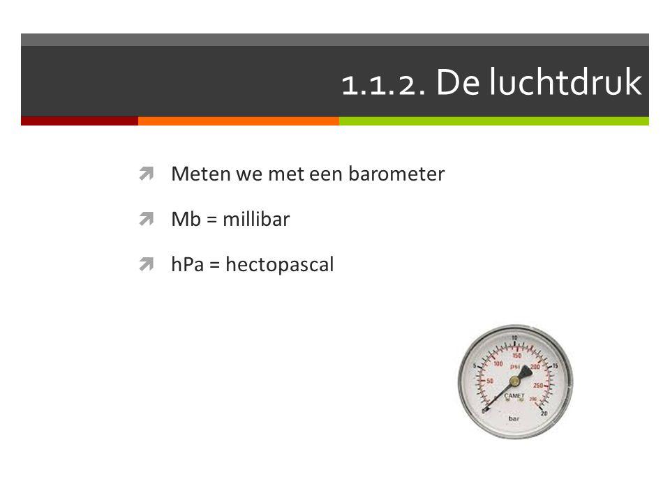 1.1.2. De luchtdruk Meten we met een barometer Mb = millibar