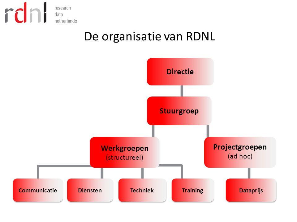 De organisatie van RDNL