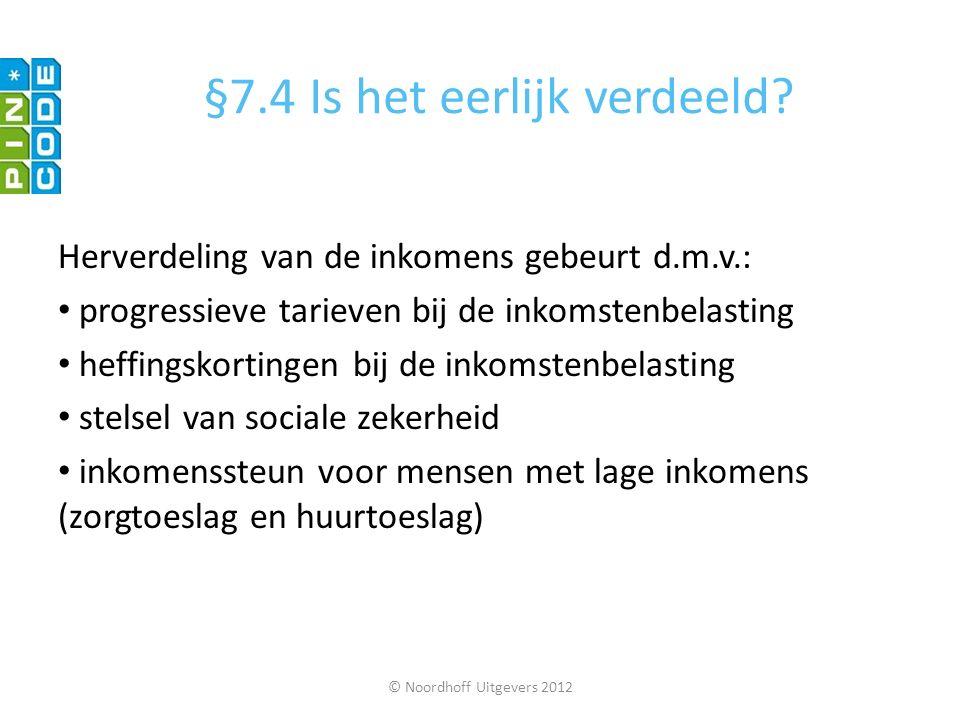 §7.4 Is het eerlijk verdeeld