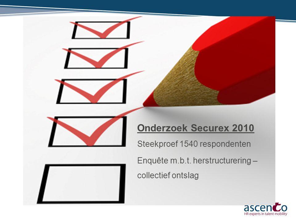 Onderzoek Securex 2010 Steekproef 1540 respondenten