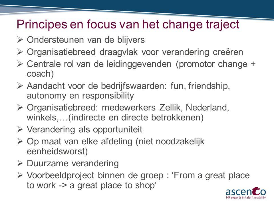 Principes en focus van het change traject
