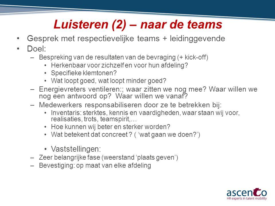 Luisteren (2) – naar de teams