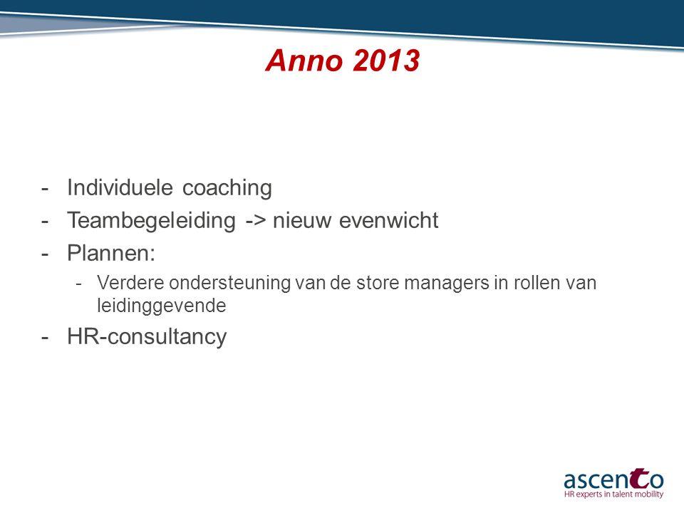 Anno 2013 Individuele coaching Teambegeleiding -> nieuw evenwicht