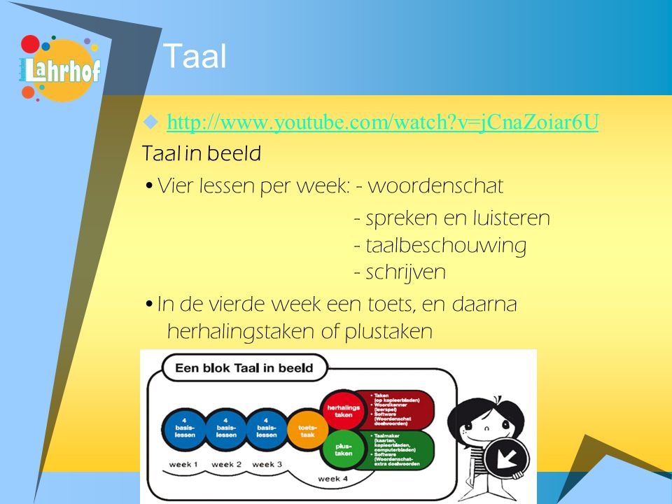 Taal http://www.youtube.com/watch v=jCnaZoiar6U Taal in beeld