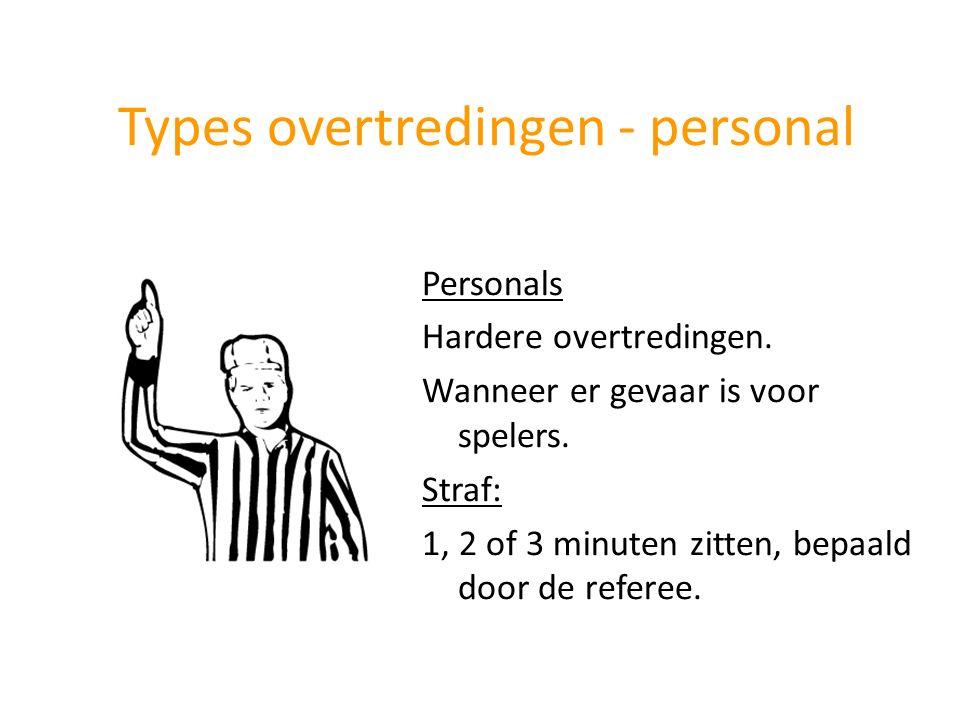 Types overtredingen - personal