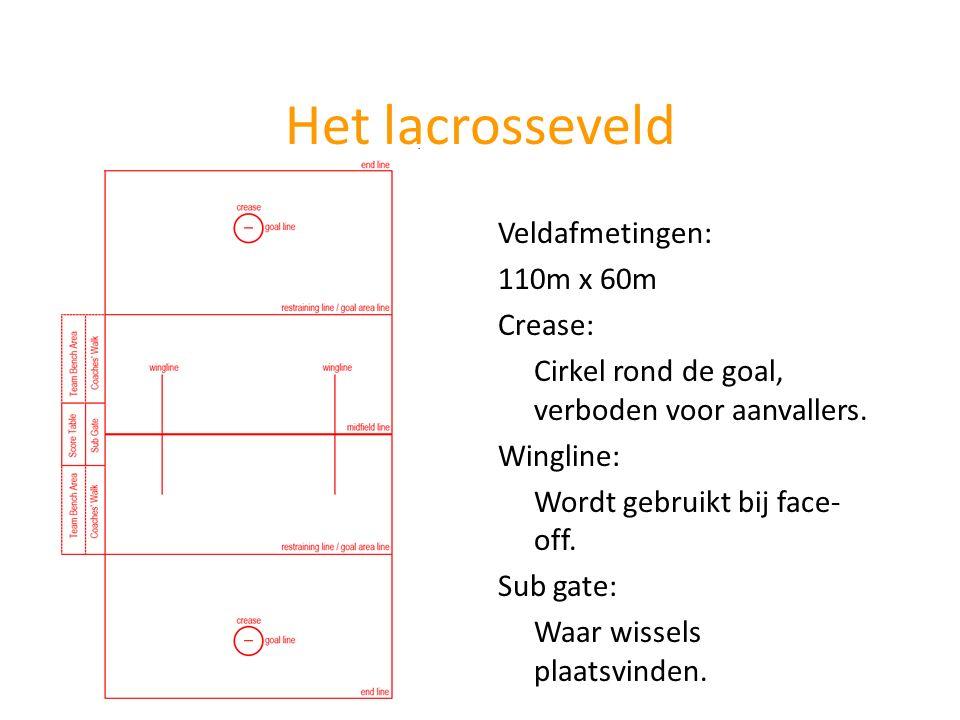 Het lacrosseveld Veldafmetingen: 110m x 60m Crease: