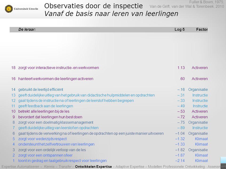 Observaties door de inspectie Vanaf de basis naar leren van leerlingen