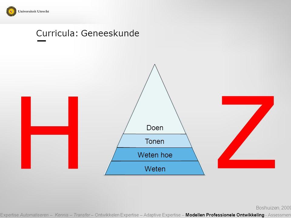Curricula: Geneeskunde