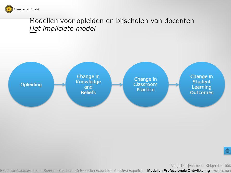 Modellen voor opleiden en bijscholen van docenten Het impliciete model