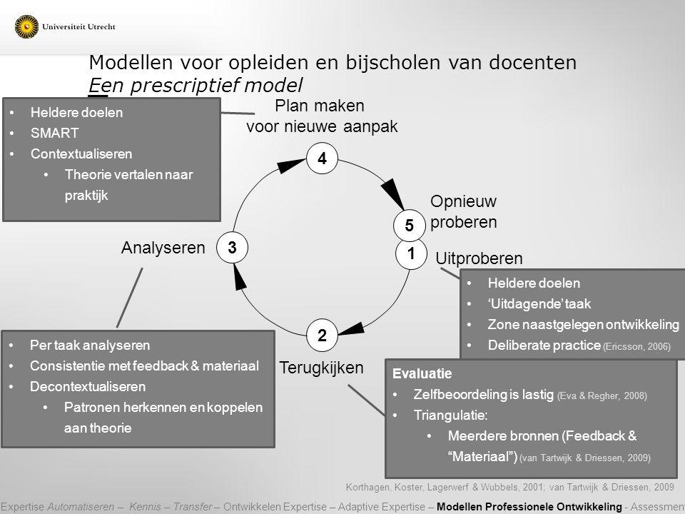 Modellen voor opleiden en bijscholen van docenten Een prescriptief model
