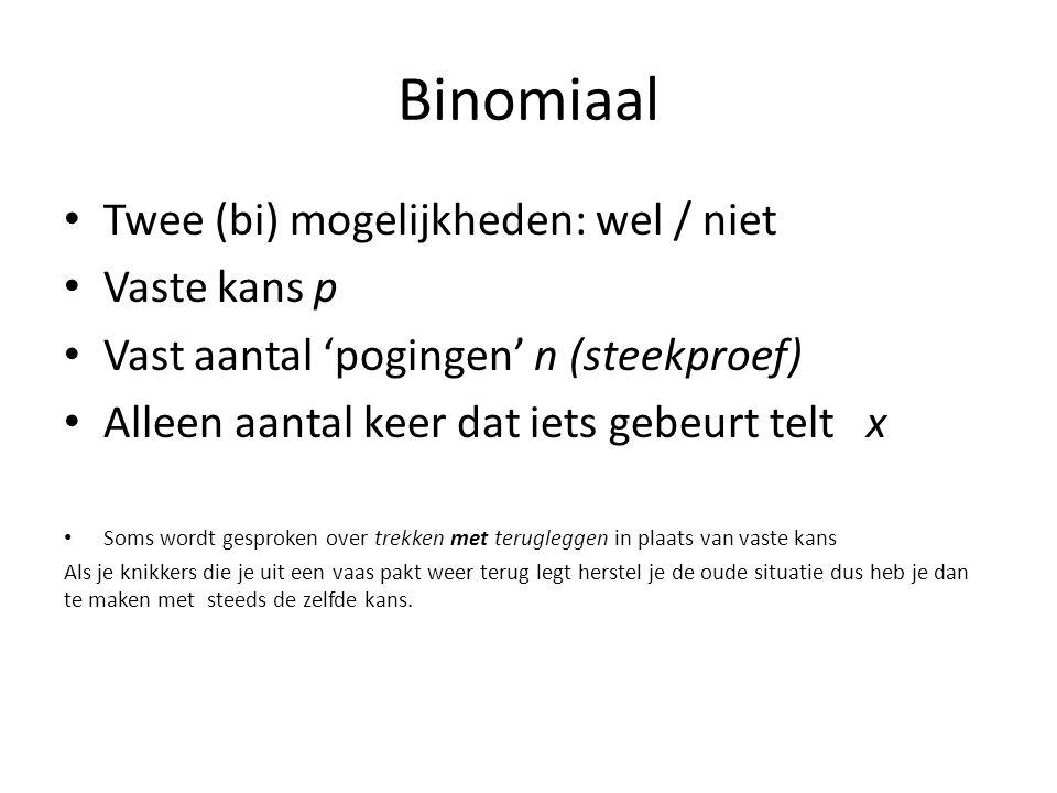 Binomiaal Twee (bi) mogelijkheden: wel / niet Vaste kans p