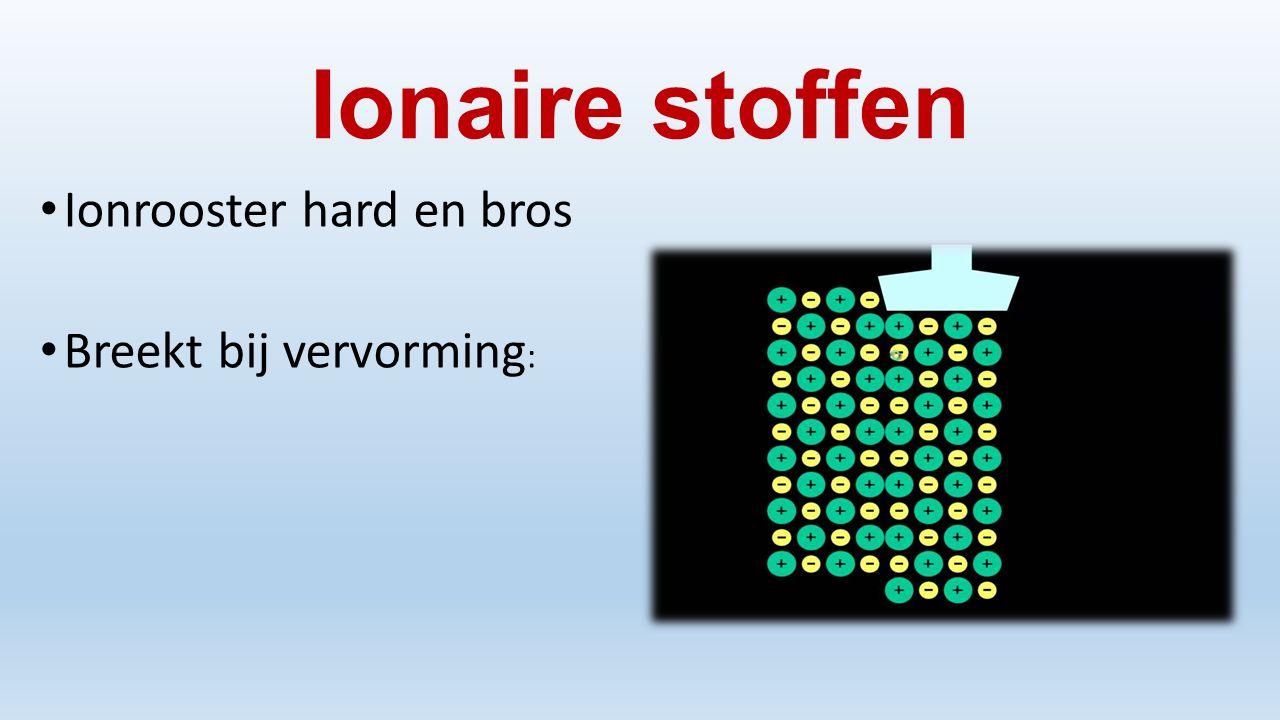 Ionaire stoffen Ionrooster hard en bros Breekt bij vervorming: