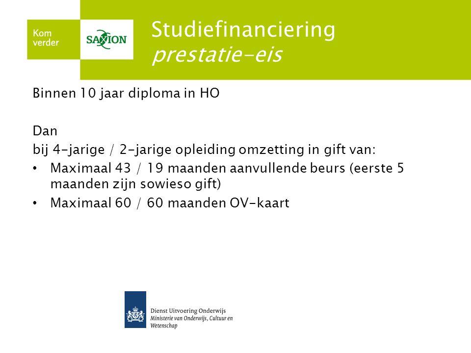 Studiefinanciering prestatie-eis