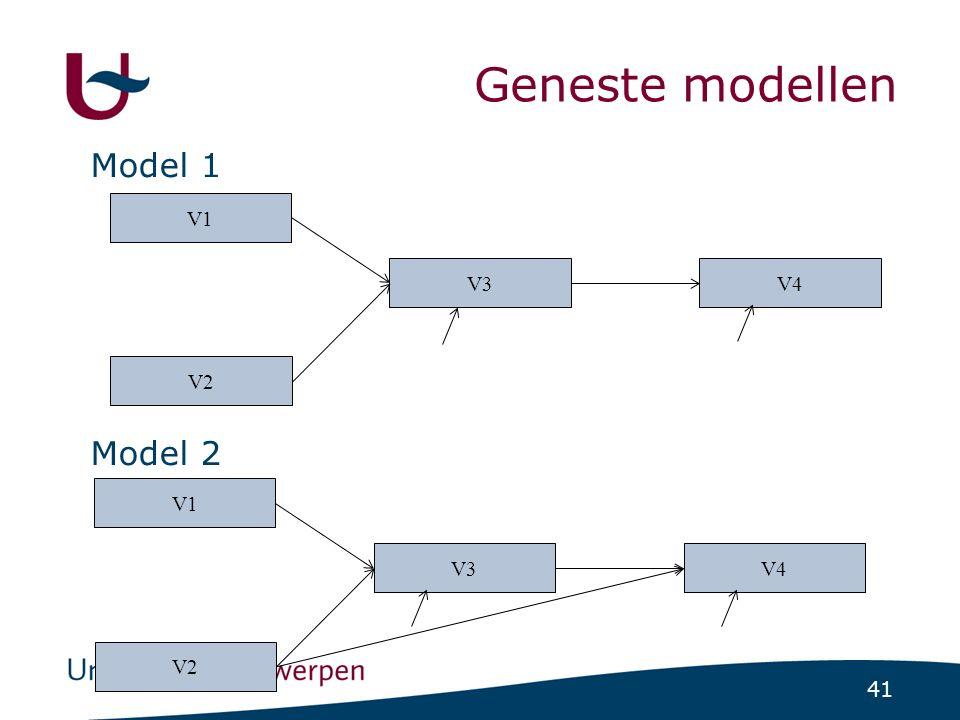 Fit index om geneste modellen te vergelijken