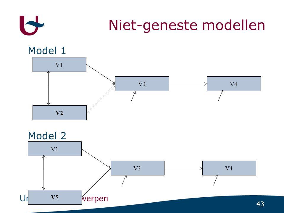 Fit index om niet-geneste modellen te vergelijken