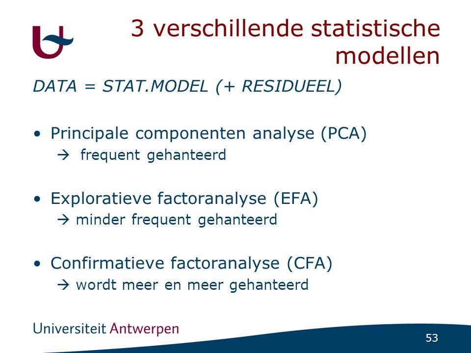 Het PCA-model: Kenmerkend: