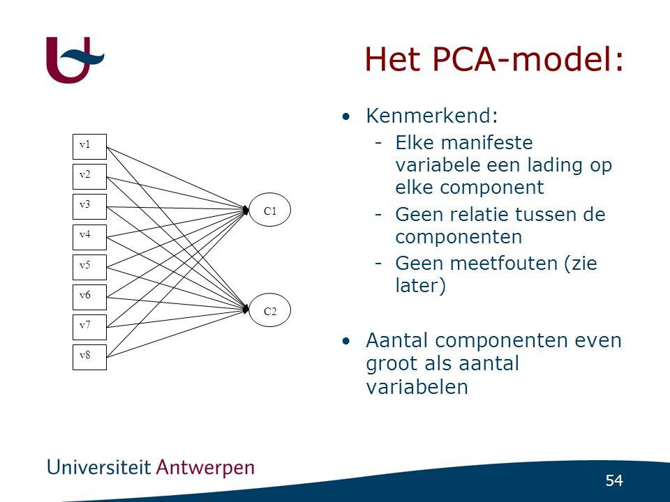 Het EFA model wijkt hiervan af: