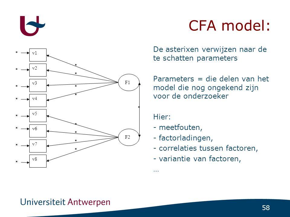 Wanneer CFA toepassen Om constructvaliditeit na te gaan: