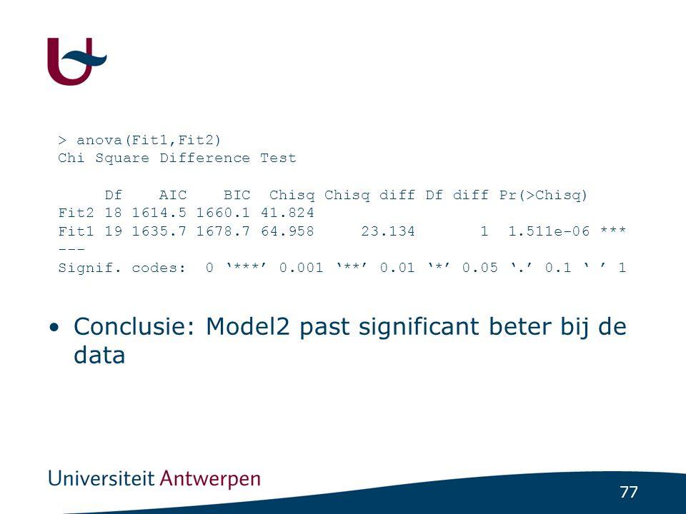  - Hoe kan een model met 1 latente variabele verbeterd worden