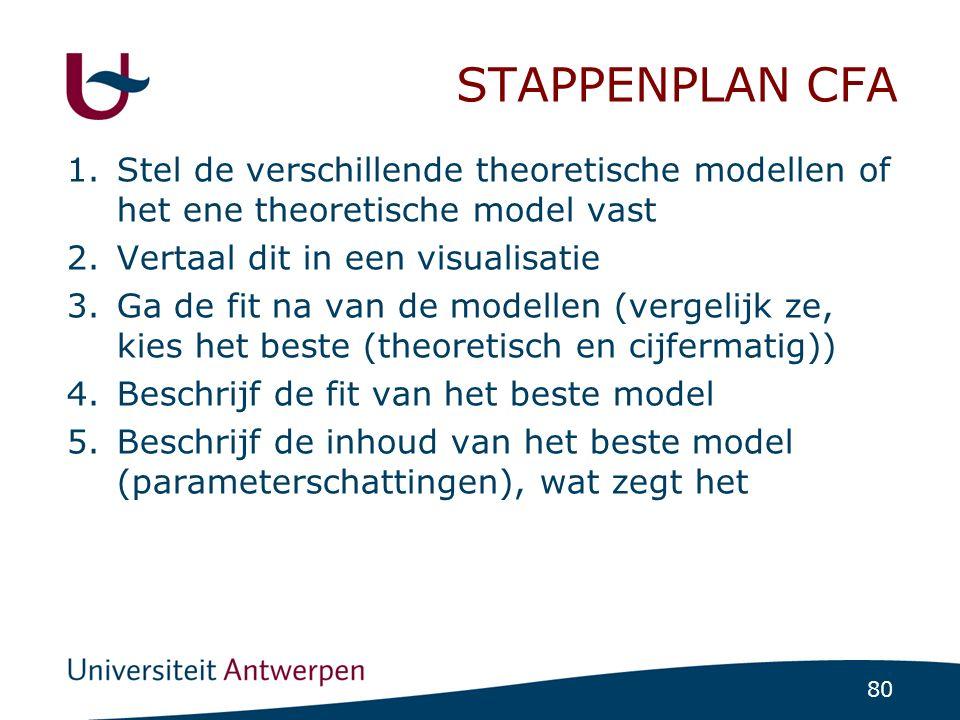 Andere SEM modellen: Padmodellen: allemaal manifeste variabelen