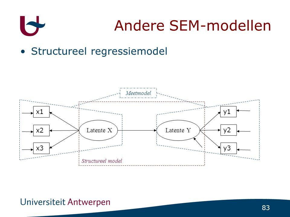Andere SEM-modellen Structureel padmodel Schools welbevinden zelfbeeld