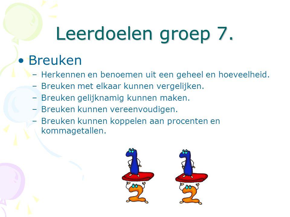 Leerdoelen groep 7. Breuken