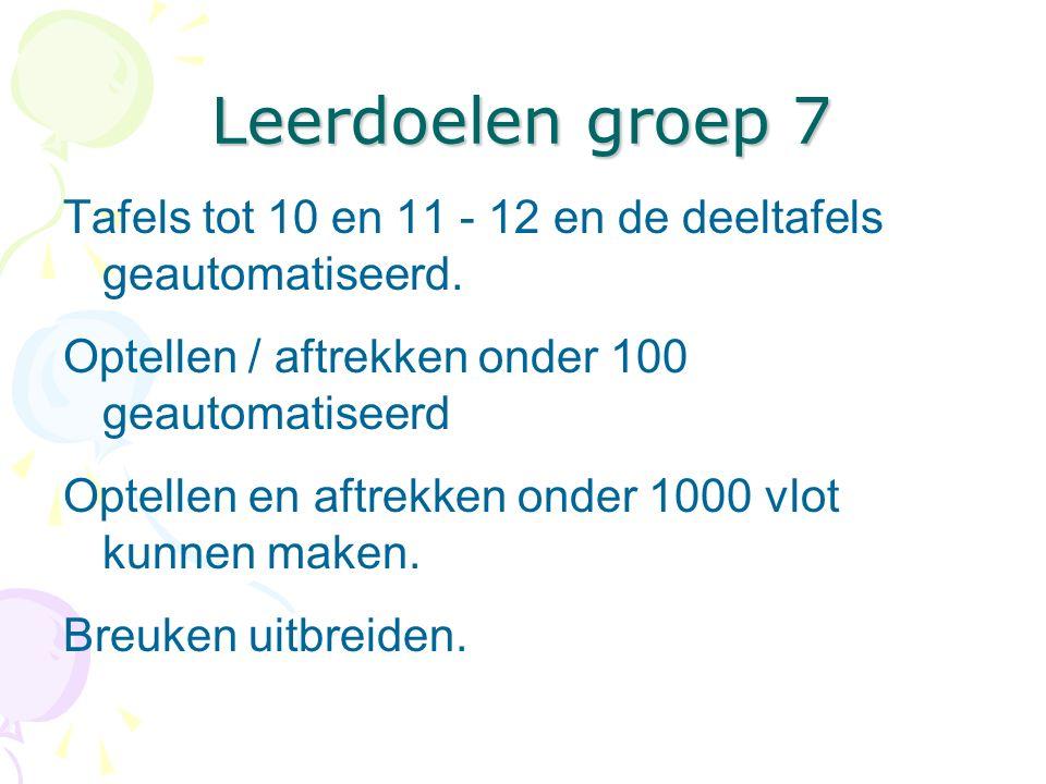 Leerdoelen groep 7 Tafels tot 10 en 11 - 12 en de deeltafels geautomatiseerd. Optellen / aftrekken onder 100 geautomatiseerd.