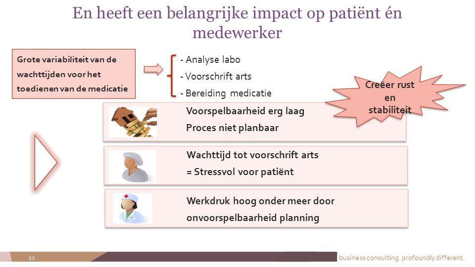 En heeft een belangrijke impact op patiënt én medewerker