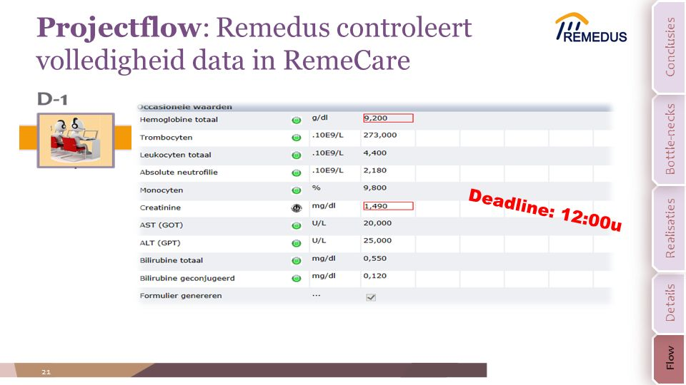 Projectflow: Remedus controleert volledigheid data in RemeCare