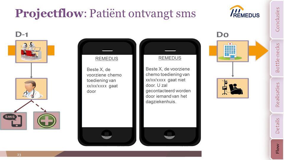 Projectflow: Patiënt ontvangt sms