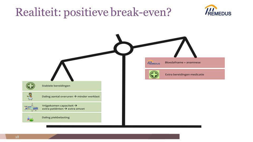 Realiteit: positieve break-even