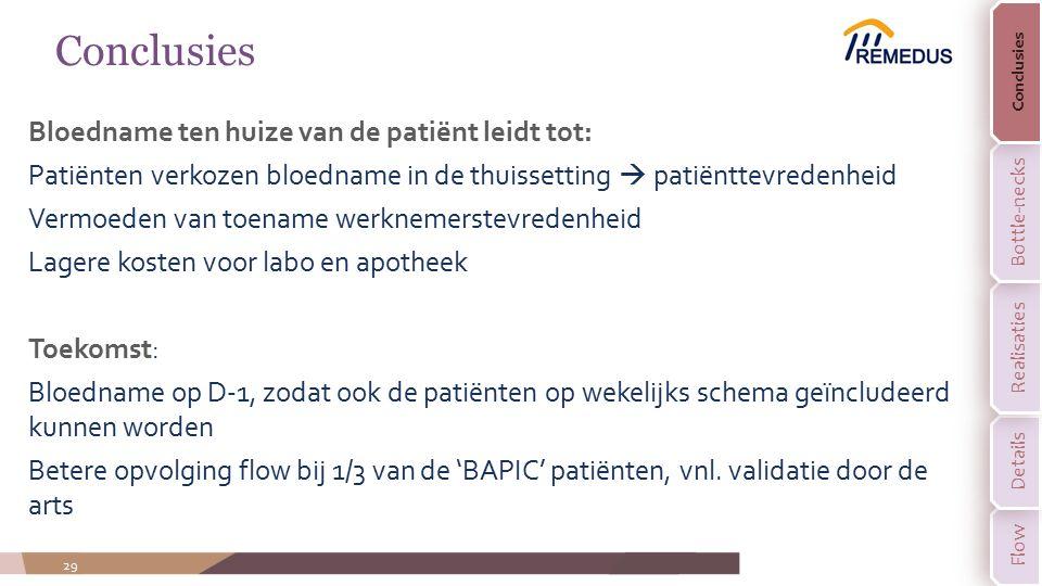 Conclusies Bloedname ten huize van de patiënt leidt tot: