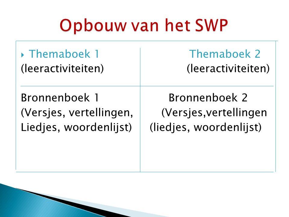 Opbouw van het SWP Themaboek 1 Themaboek 2