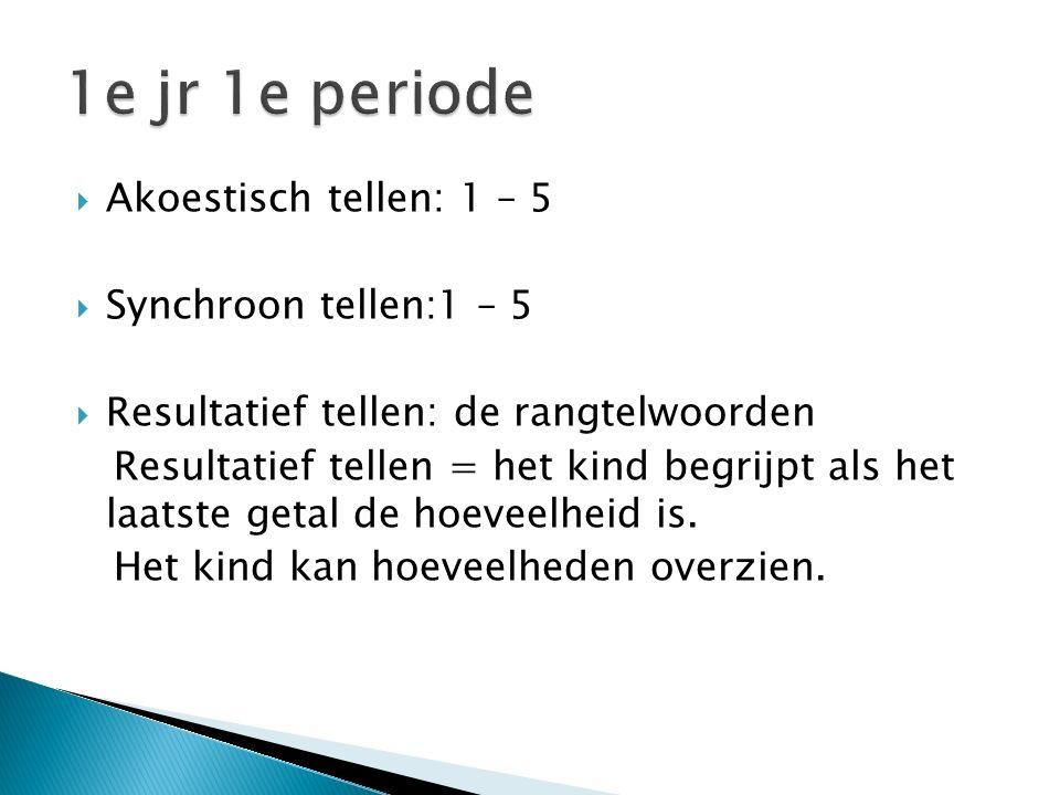 1e jr 1e periode Akoestisch tellen: 1 – 5 Synchroon tellen:1 – 5