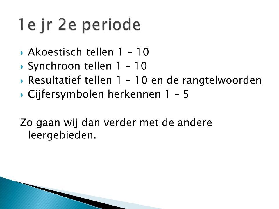 1e jr 2e periode Akoestisch tellen 1 – 10 Synchroon tellen 1 – 10