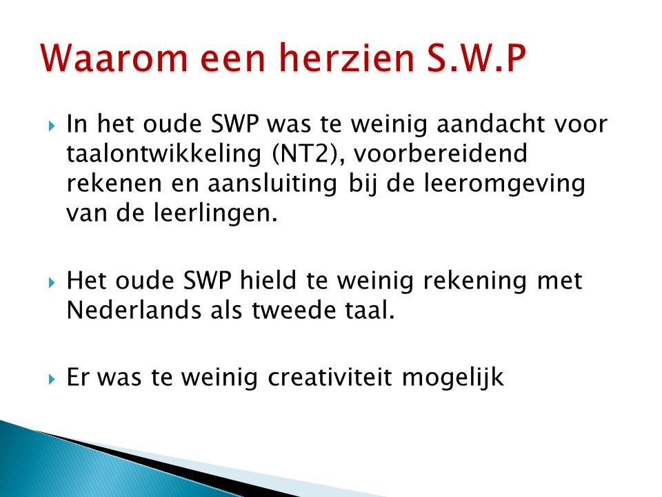 Waarom een herzien S.W.P