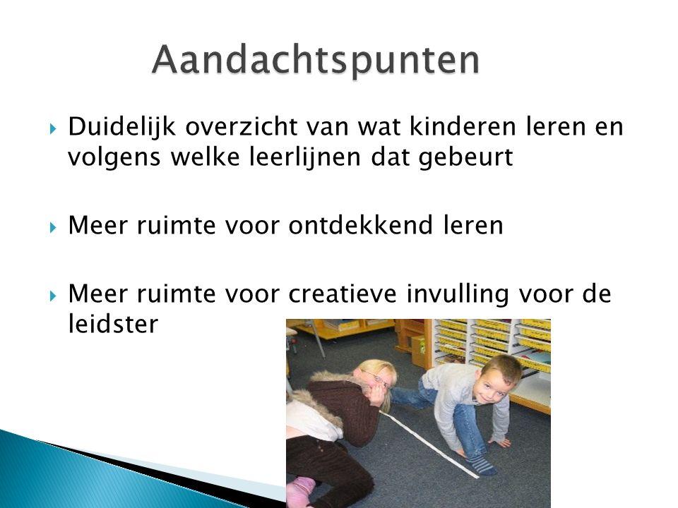 Aandachtspunten Duidelijk overzicht van wat kinderen leren en volgens welke leerlijnen dat gebeurt.