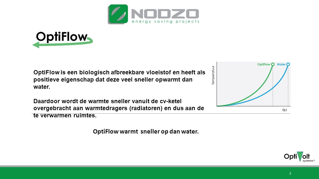 OptiFlow warmt sneller op dan water.