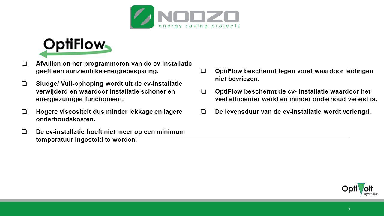 OptiFlow besparingen Afvullen en her-programmeren van de cv-installatie geeft een aanzienlijke energiebesparing.