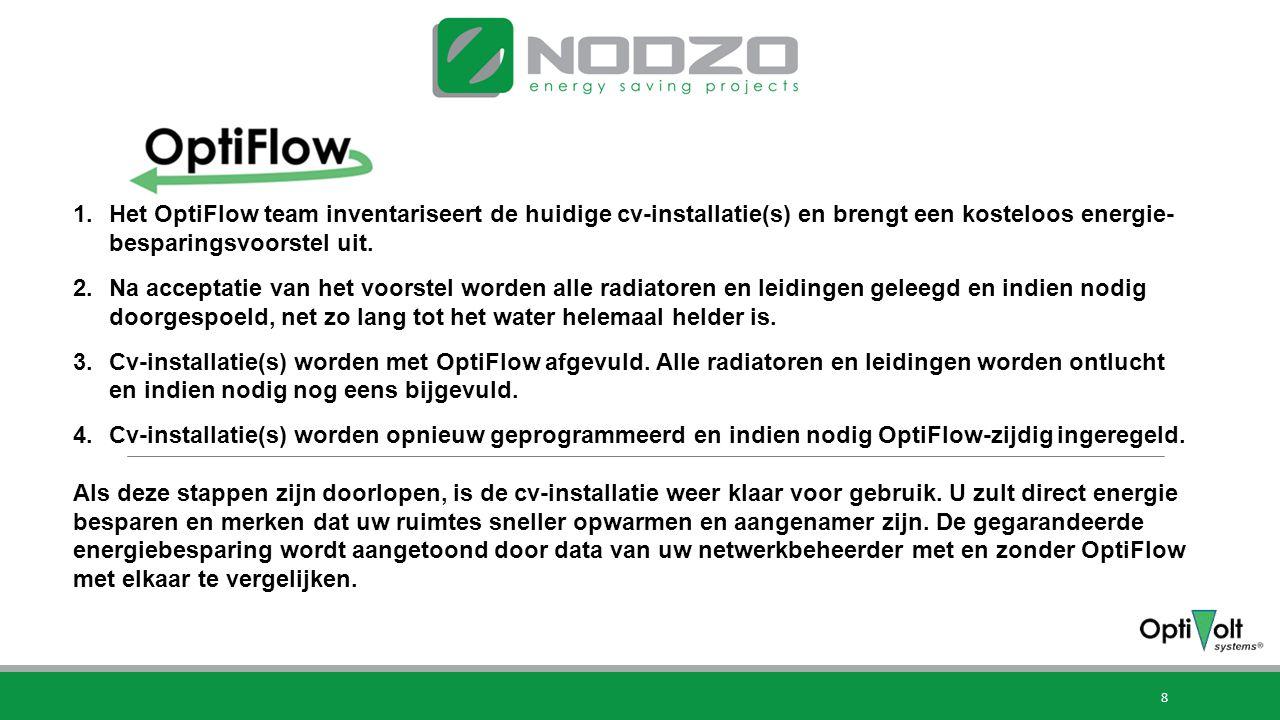 OptiFlow besparingen Het OptiFlow team inventariseert de huidige cv-installatie(s) en brengt een kosteloos energie-besparingsvoorstel uit.