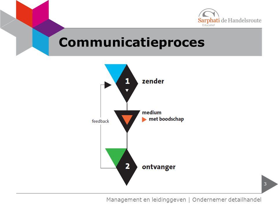 Communicatieproces Management en leidinggeven | Ondernemer detailhandel