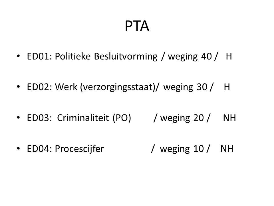 PTA ED01: Politieke Besluitvorming / weging 40 / H